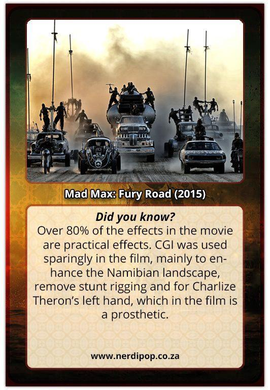 Mad Max Fury Road Facts